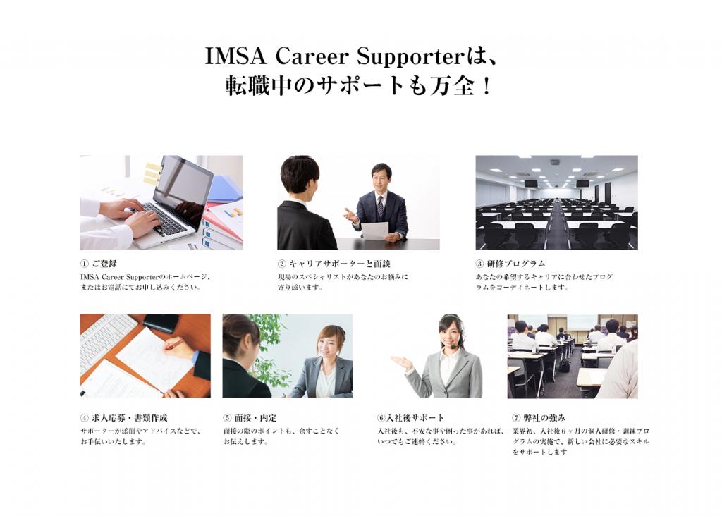 http://imsacareer.net/img/sites/imsa-services/top_08.jpg